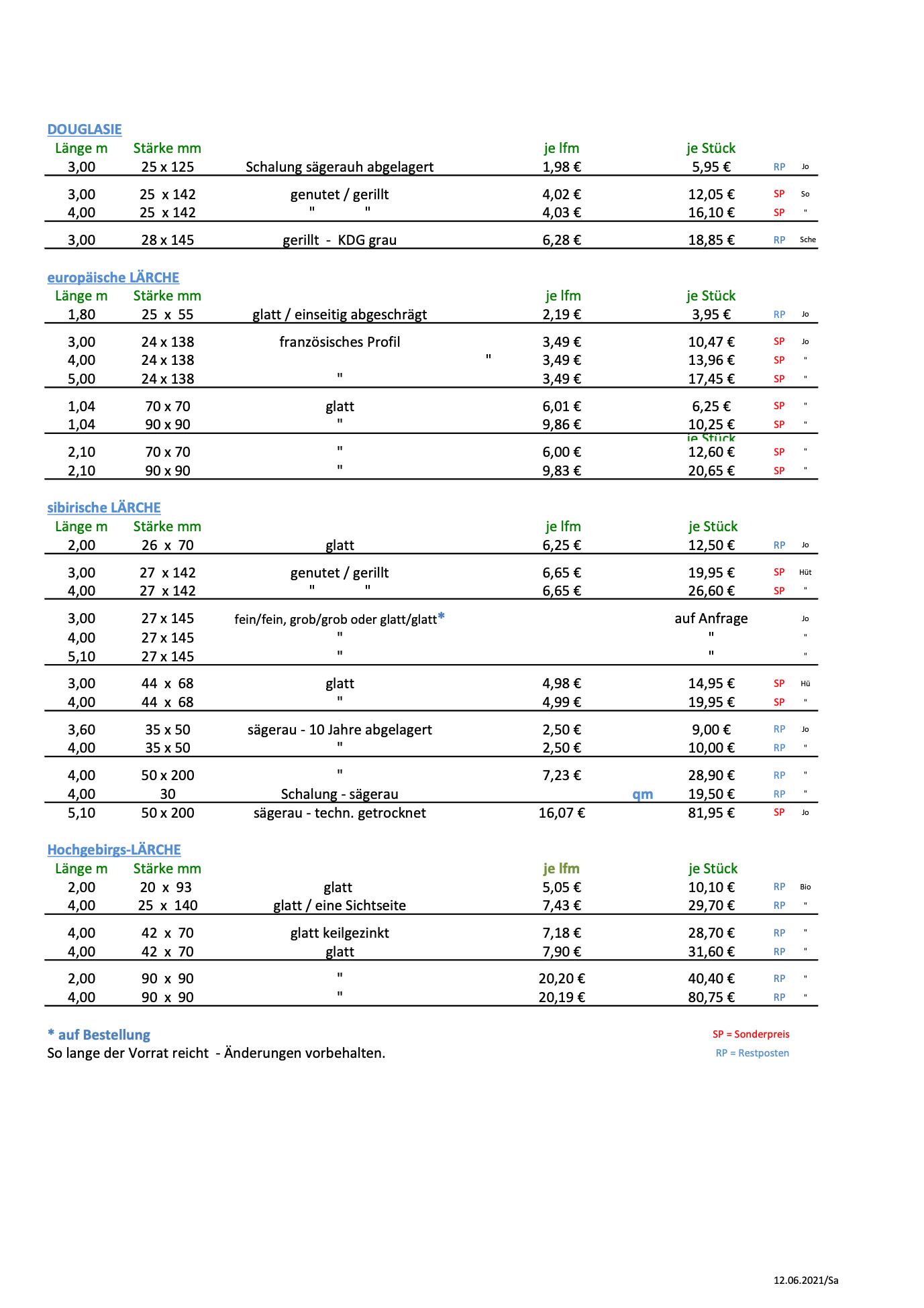 Angebote Bretter Kanthoelzer Ueberberg 2021_7