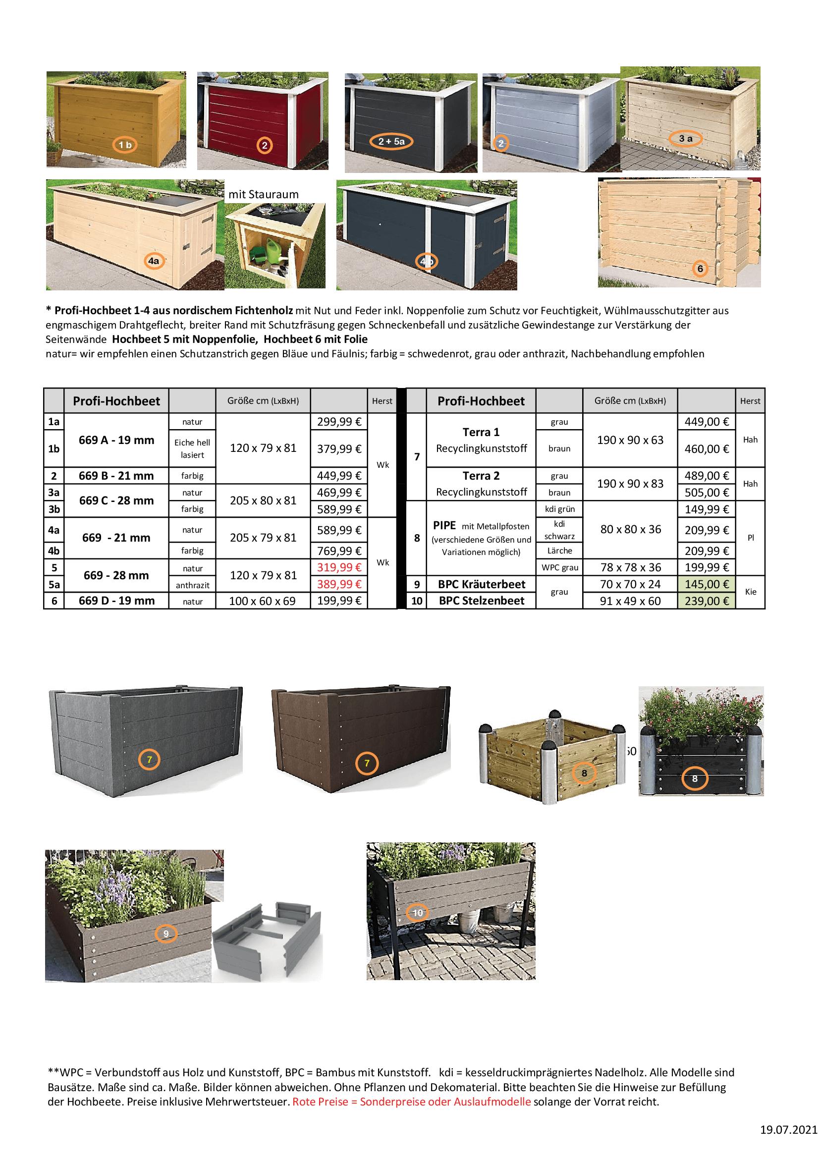 Hochbeete Ueberberg 2021_7
